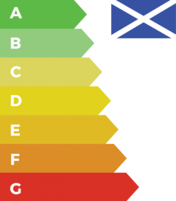 Display Energy Certificates in Scotland